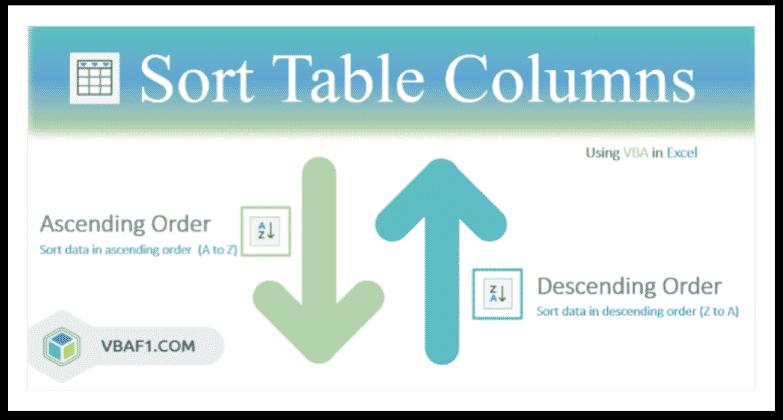 VBA Sort Columns in Table in Excel
